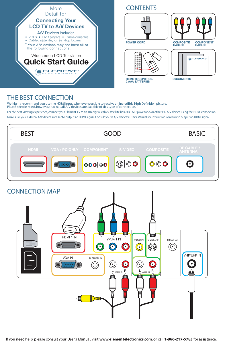 element electronics connect xbox 360 tv televison & video questions xbox 360 schematic element electronics connect xbox 360 tv televison & video questions & answers (with pictures) fixya
