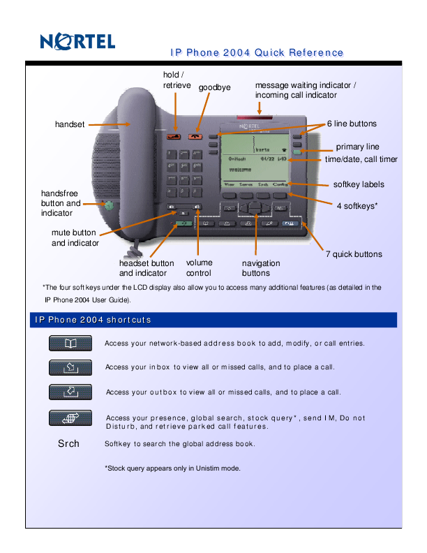 Nortel M3904 Quick Reference Guide Share The Knownledge