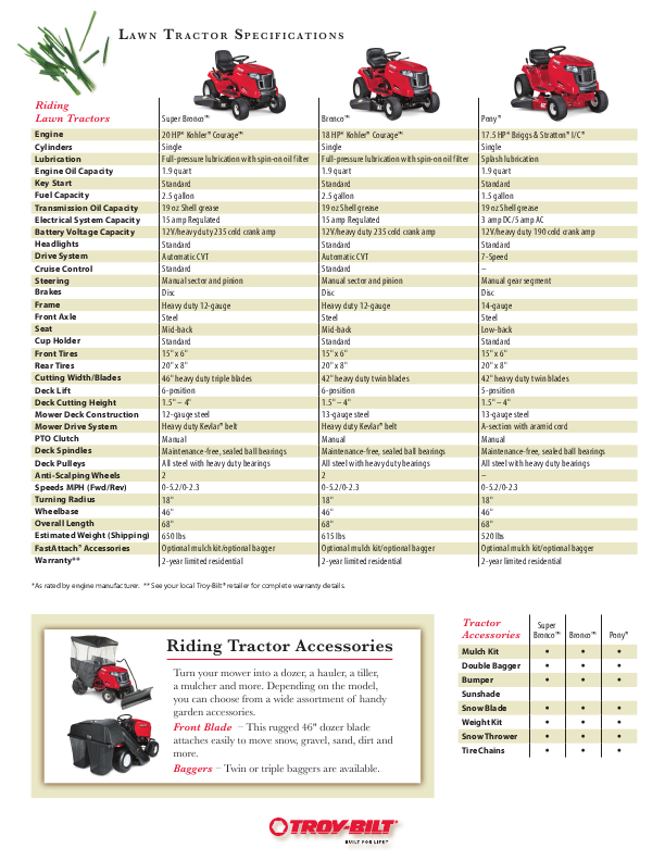 Watch furthermore Super bronco likewise Cub Cadet Lt1000 Slt1500 Gt1500 Ztr Z Force 42 Decks together with Belt Diagram 382137 likewise OMM152793 H412. on troy bilt pony lawn tractor wiring diagram