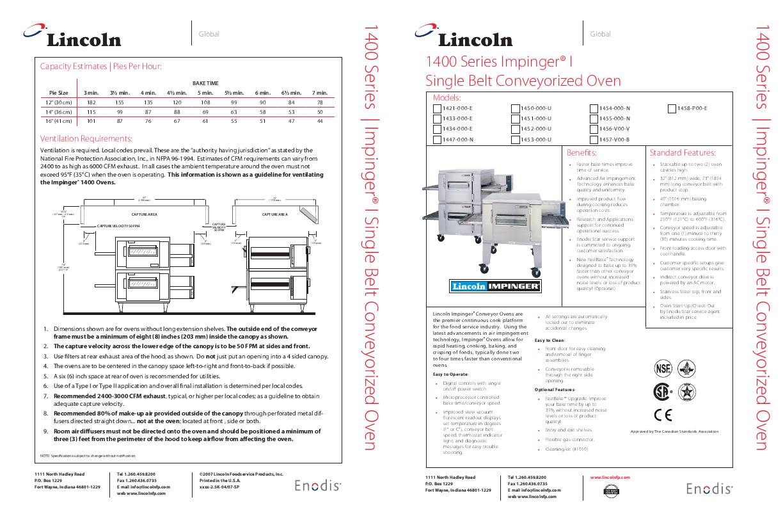 Lincoln Oven 1433 000 E User S Guide Manualsonline Com