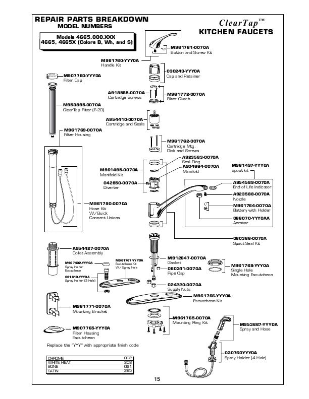 American Standard Kitchen Faucets Parts | Faucets Reviews