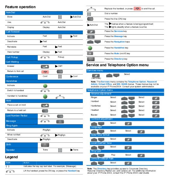 Nortel m7208 manual