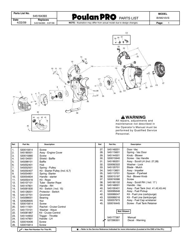 poulan leaf blower parts diagram | Diarra
