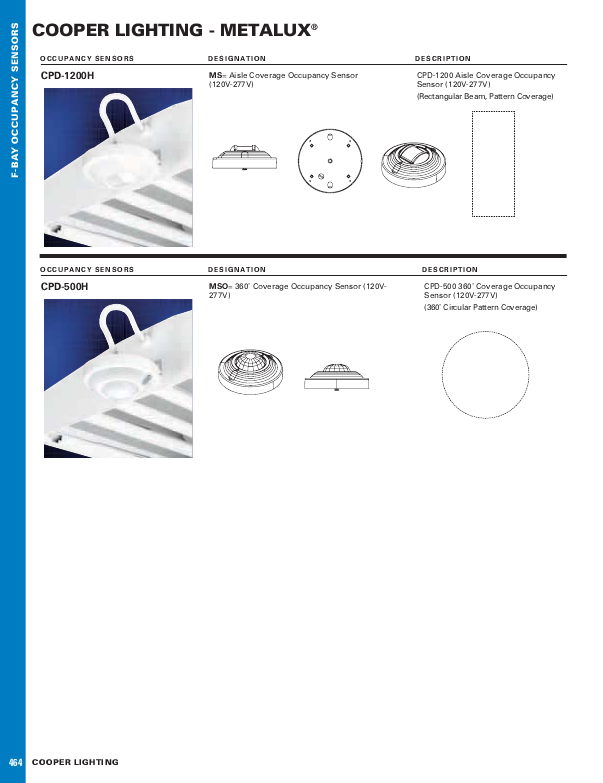 Cooper Lighting Occupancy Sensors Specification Sheet Type:SPEC_SHEET