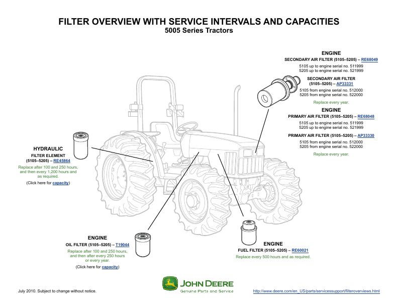 Where can I find the online manual for a Craftsman lawn mower