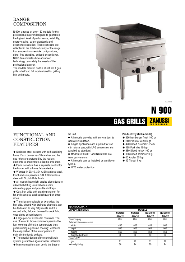 search indoor grill user manuals manualsonline com rh manualsonline com Electrolux Icon Gas Grill Electrolux Stainless Steel Gas Grills